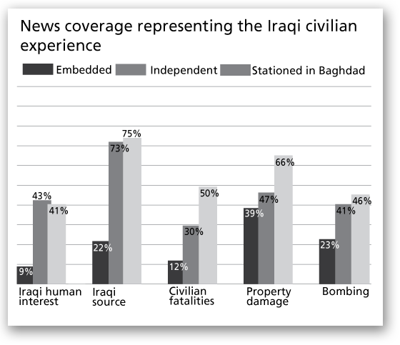 english persuasive essay war in iraq Millions of innocent people are dying, eg casualties in wwi were above 11  millions, in wwii – almost 60 millions, and in the war in iraq – already near 107.