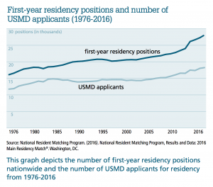 residency-applicants