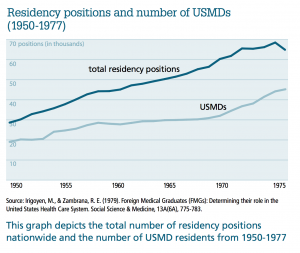 residency-positions
