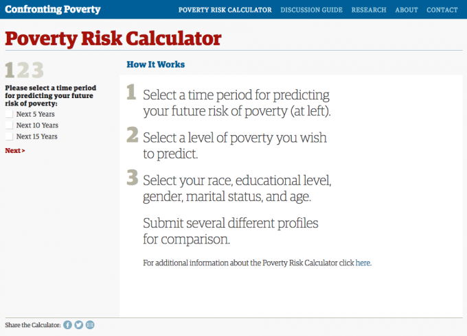 Poverty Risk Calculator as found at confrontingpoverty.org.