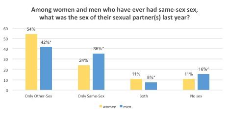 Sex freud conceptualizing