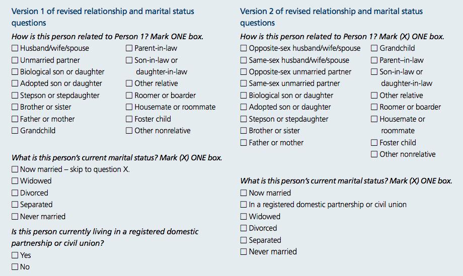 Couples Sex Questionnaire 68